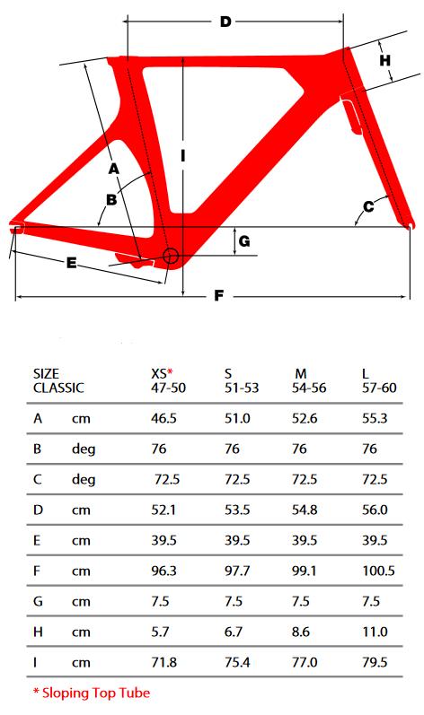 e-118-geometria