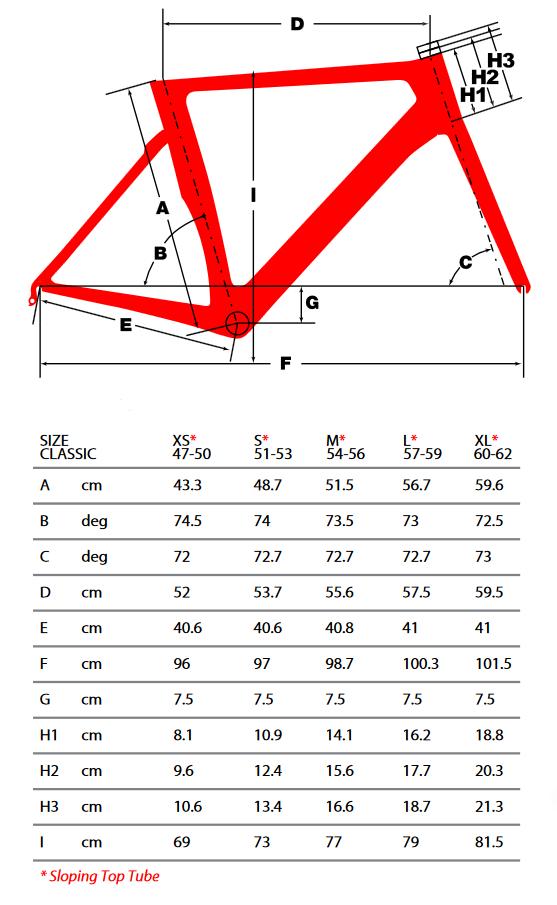nitrogen-pro-geometria