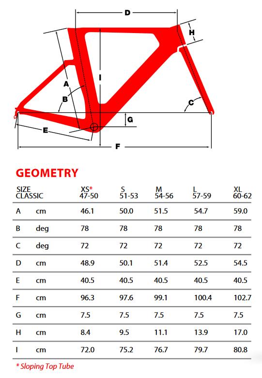 e-117-geometria